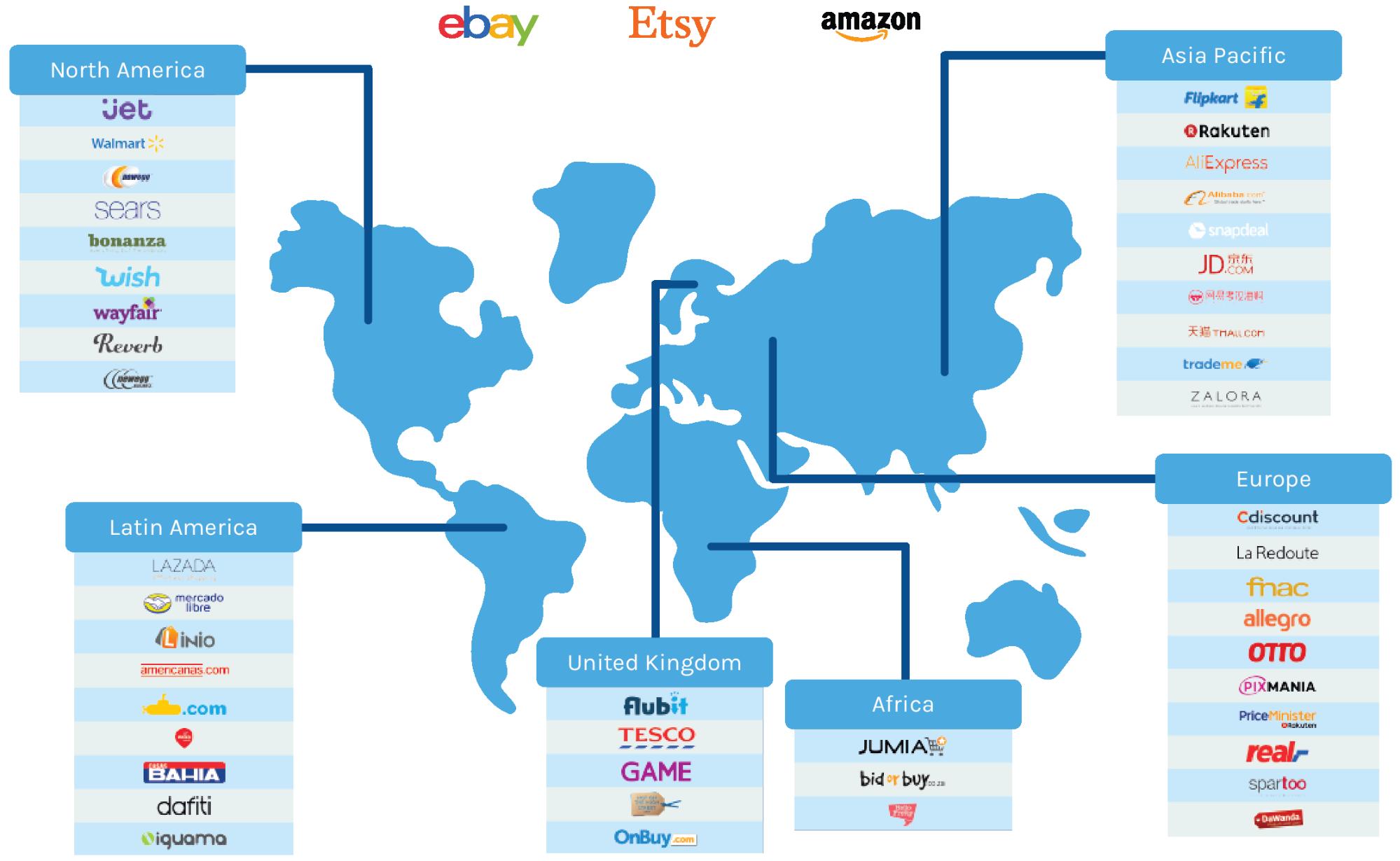 2019 Logistics Trends - Marketplaces